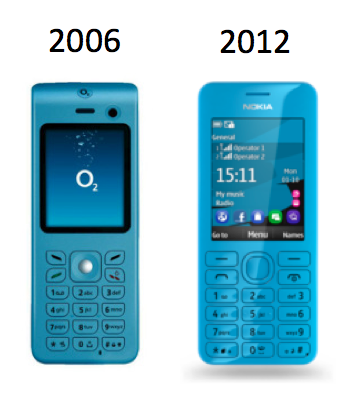 O2 Ice and the Nokia 206. Separated at birth?